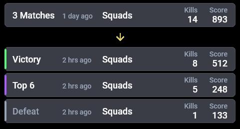 Profile Auto-Updates