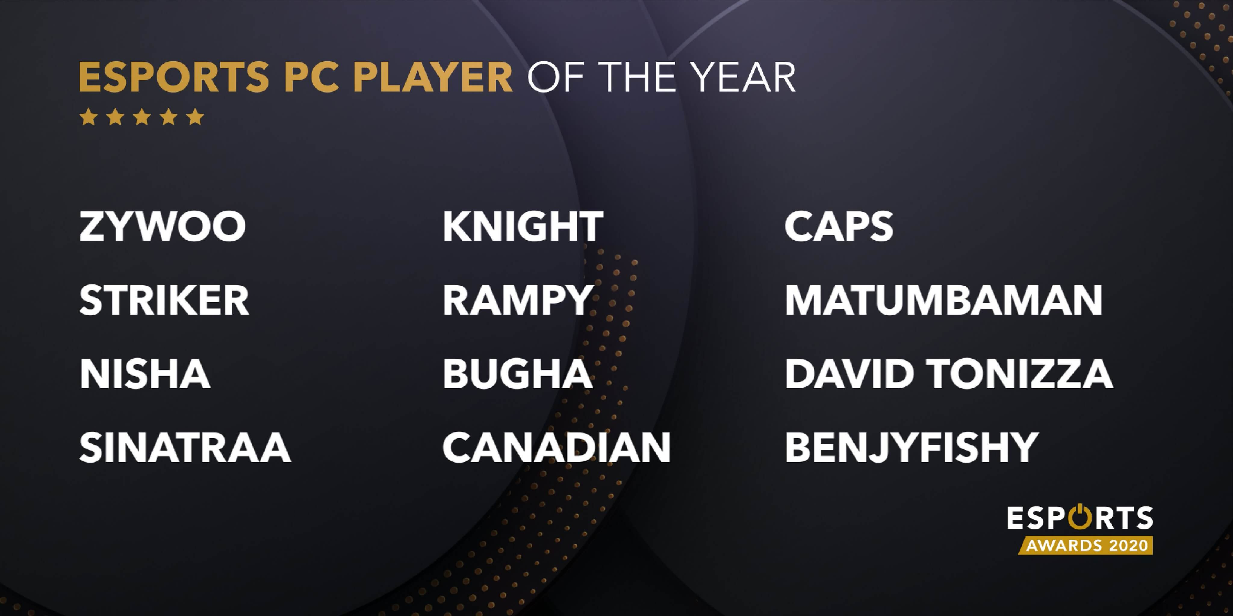 Bugha and Benjyfishy among nominees for Esports Awards 2020