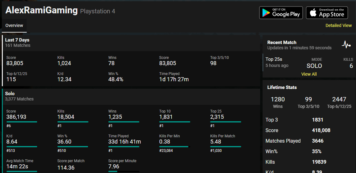 Profile Updates Find the latest fortnite stats, match history and rankings. profile updates